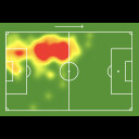 What is a heat map? And why it has become essential in the current sports industry:
